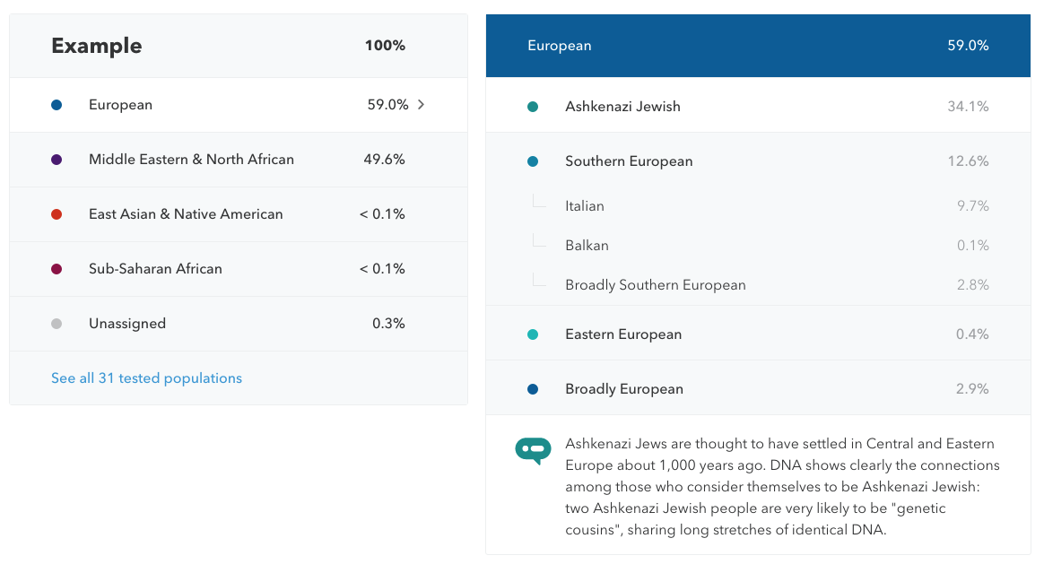 Jewish_Ancestry.png