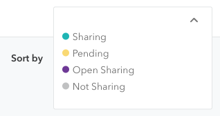 Sharing_options__DNAR_.png